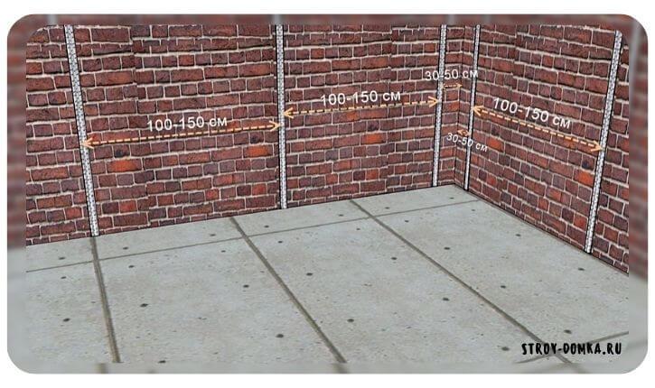 Подготовка кирпичных стен под обои порядок работ подготовка стен под обои порядок работ