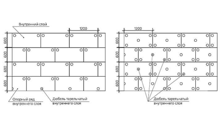 Как происходит устройство вентилируемого фасада