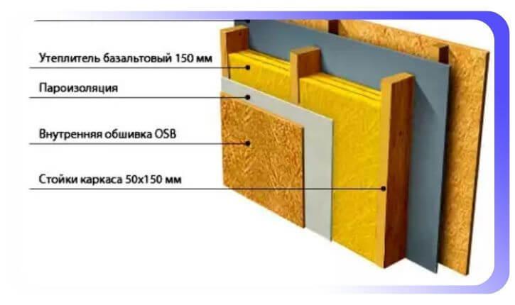 Устройство из OSB как фасадный материал