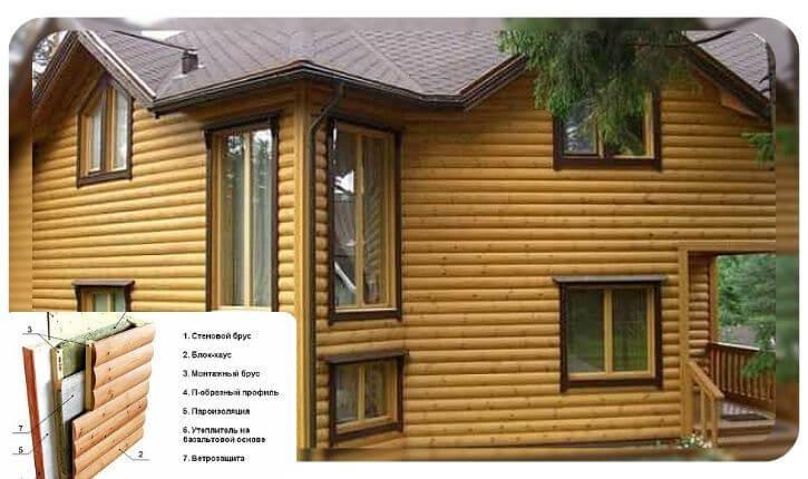 Устройство вентилируемого фасада с применением блокхауса