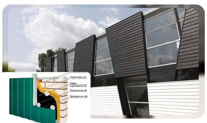 Устройство вентилируемого фасада с применением профнастила