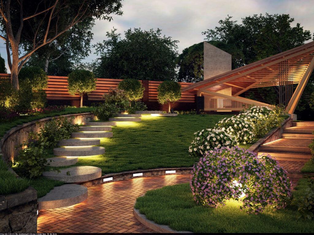 Ландшафтный дизайн вокруг дома