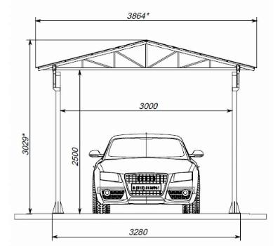 Размеры высота в гараже из кирпича